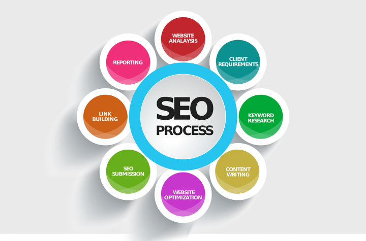 7 Reasons Why Expert SEO Consultation Is Better Than Doing It Yourself
